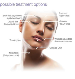 Anti-Ageing Injectables - Exhale Body Rejuvenation